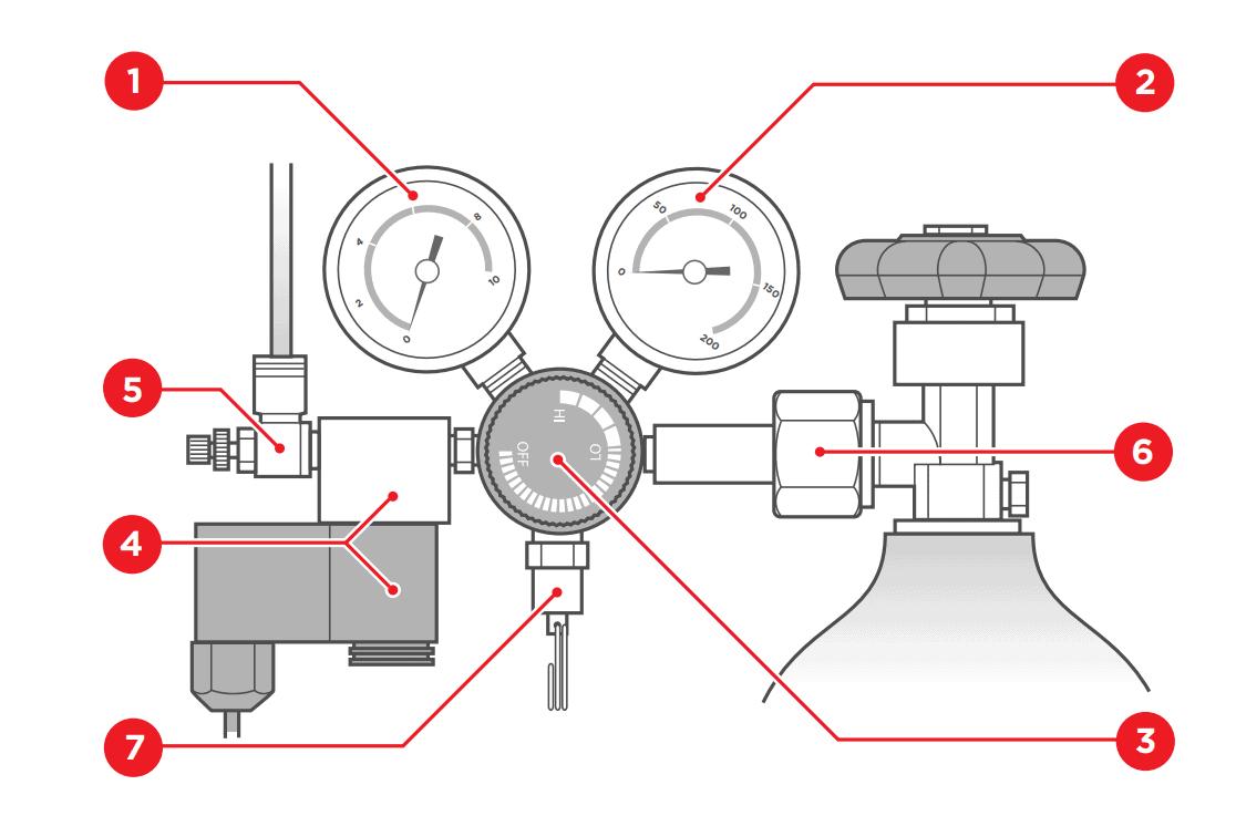 onderdelen aquarium CO2 drukregelaar