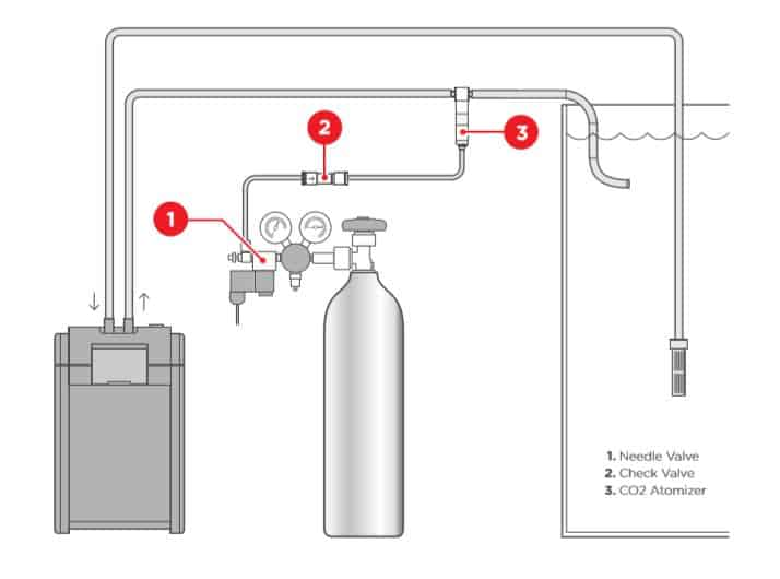 co2 atomizer opstelling